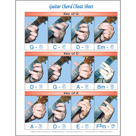 Kendra Ward and Bob Bence | Guitar Chord Cheat Sheet